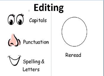 Editing Smiley Face