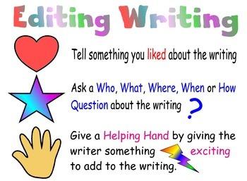 Editing Writing; PARTNERS, COOPERATIVE EDITING/WRITING