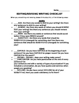 Writer's Workshop: Editing and Revising Checklist