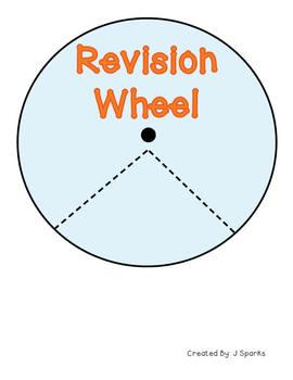Editing and Revising Wheels