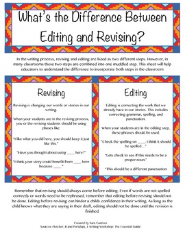 Editing vs Revising