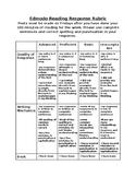 Edmodo Reading Response Rubric