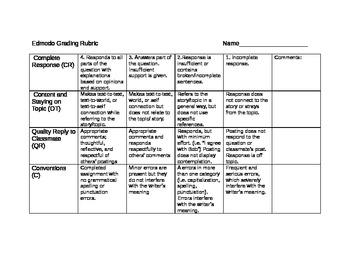 Edmodo Responses Rubric