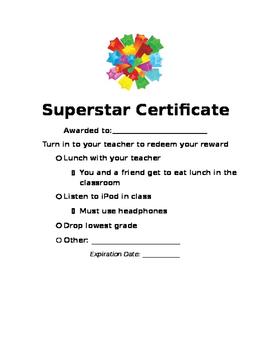 Edmodo Rewards Certificate
