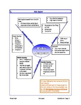 Edo Japan: Worldviews
