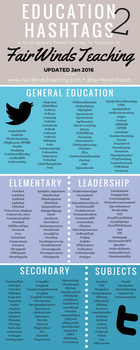 Education Hashtags - Elementary & Secondary