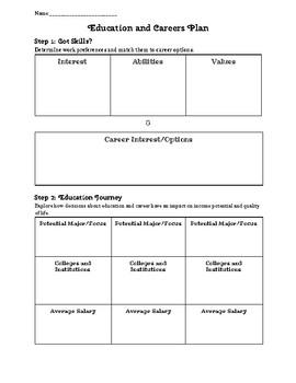 Education and Career Plan organizer