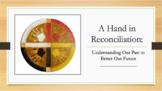 Education for Reconciliation Unit Plan