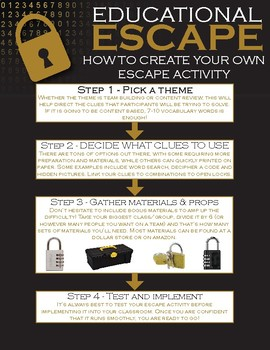 Educational Escape: How to create your own escape activity