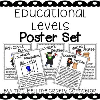 Educational Levels Poster Set
