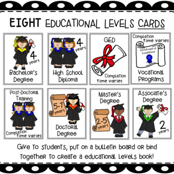 Educational Levels Poster Set