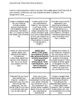Educational Theorist Choice Board