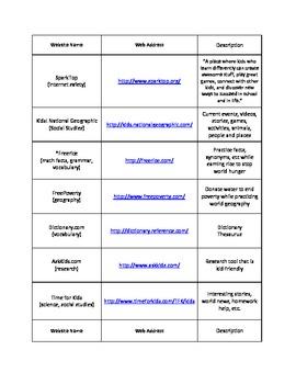 Educational Websites for Kids