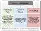 Eduqas WJEC GCSE Design Technology Technical Principles activities