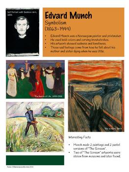 Edvard Munch Artist Poster