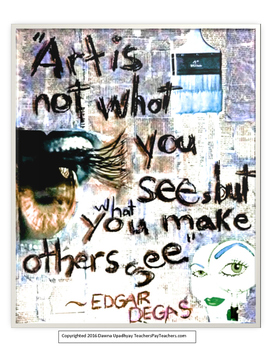 Edward Degas Quote Motivational ART Poster