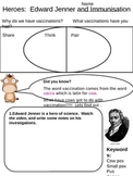 Edward Jenner and Vaccination workbook