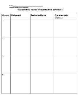 Edward Tulane Graphic Organizer