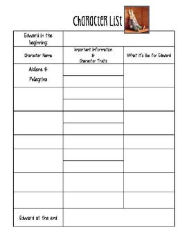 The Miraculous Journey of Edward Tulane Guided Reading Packet