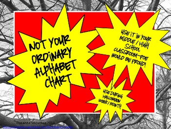 Poe Styled Alphabet Chart