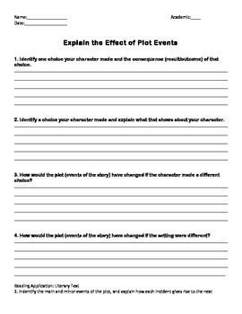 Effect of Plot Events