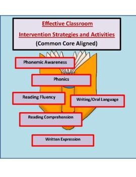 Effective Classroom Intevention Strategies and Activities