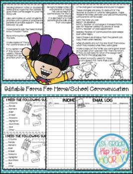Effective Communication Forms...Editable!