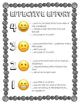 Effective Effort Posters