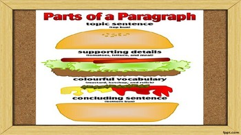 Effective Paragraphs