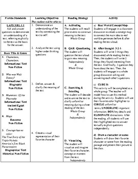 Effective Reading Strategies (3rd)