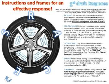 Effective Responses - R.A.C.E.S. frames