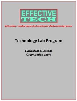 Effective Tech Technology Curriculum and Lesson Organization Chart