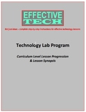 Effective Tech Curriculum Level Lesson Progression & Lesson Synopsis