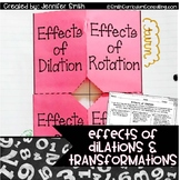 Effects of Dilations and Transformations Lesson for Intera