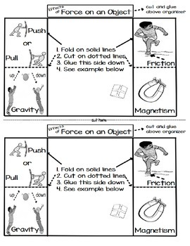 Effects of Force on an Object