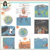 Effects of Pollution Clip Art Global Warming, Ozone hole, Health Effects, etc.