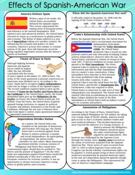 Effects of Spanish American War