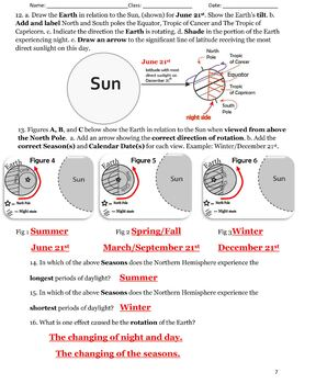 Effects of The Sun's Apparent Motion
