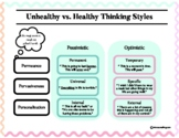 Effects of Unhelpful Thinking
