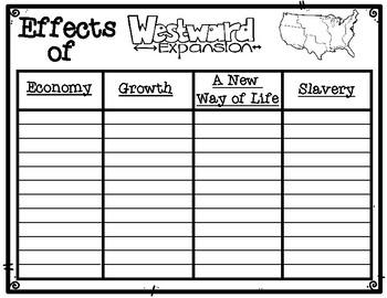 Effects of Westward Expansion Graphic Organizer