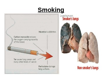 Effects of smoking on the body.