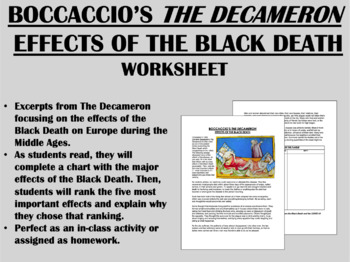 Effects of the Black Death - Middle Ages - Global/World History