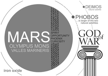 Efficient and visible MARS POSTER