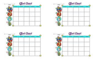 Effort Chart 3.0