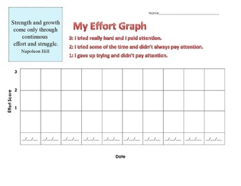Effort Graphing