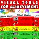 Effort Monitor Visual: Work Motivation Strategies (autism, aspergers, ADHD)