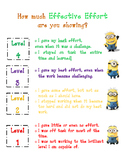 Effort Rating Scale-Minions
