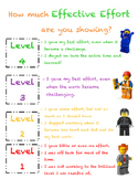 Effort Rating Scale-Lego Movie