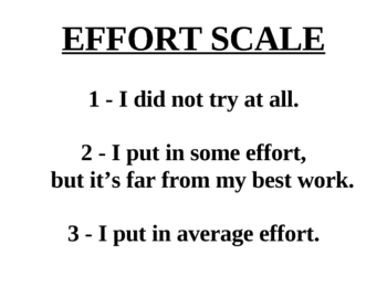 Effort Rating Scale for projects, homework, assignments