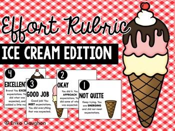 Effort Rubric - Ice Cream Edition